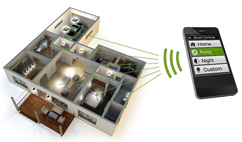 Технология «Умный дом»